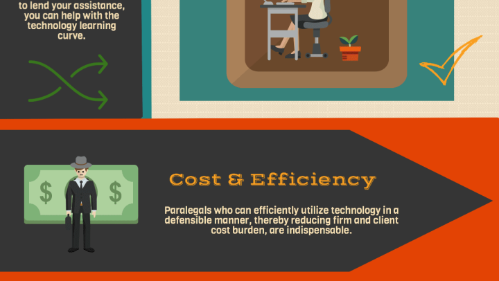 Paralegal Technology 10-27-15